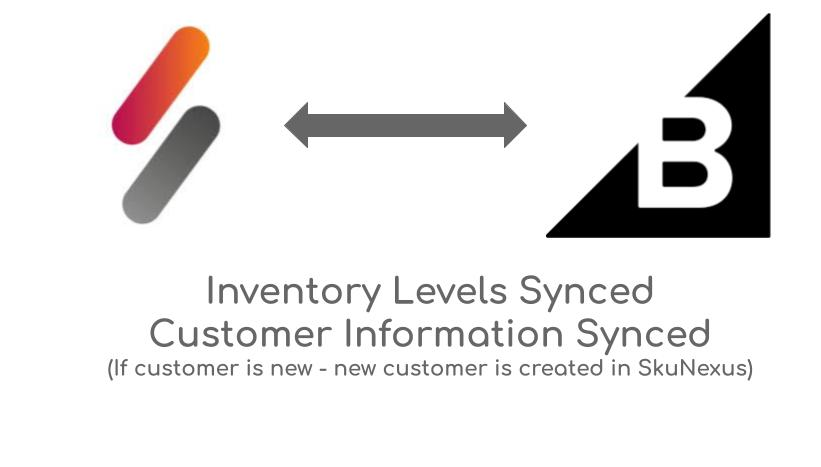 SkuNexus-BigCommerce-Sync