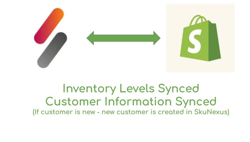 SkuNexus-Shopify-Sync