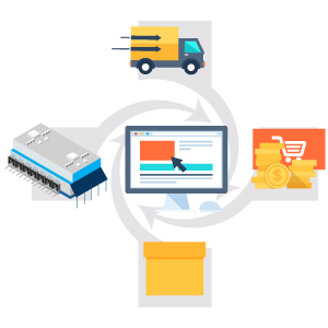 omnichannel order management guide